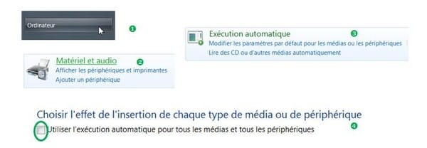 Les infections USB